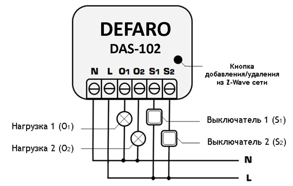 DEFARODAS-102
